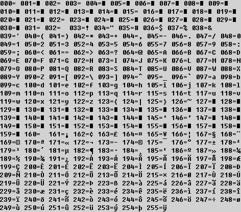 TABLE CODE ASCII